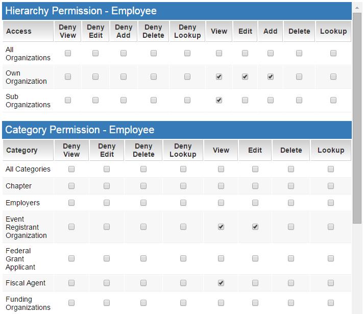 Company and User Security Matrix - SmartWiki